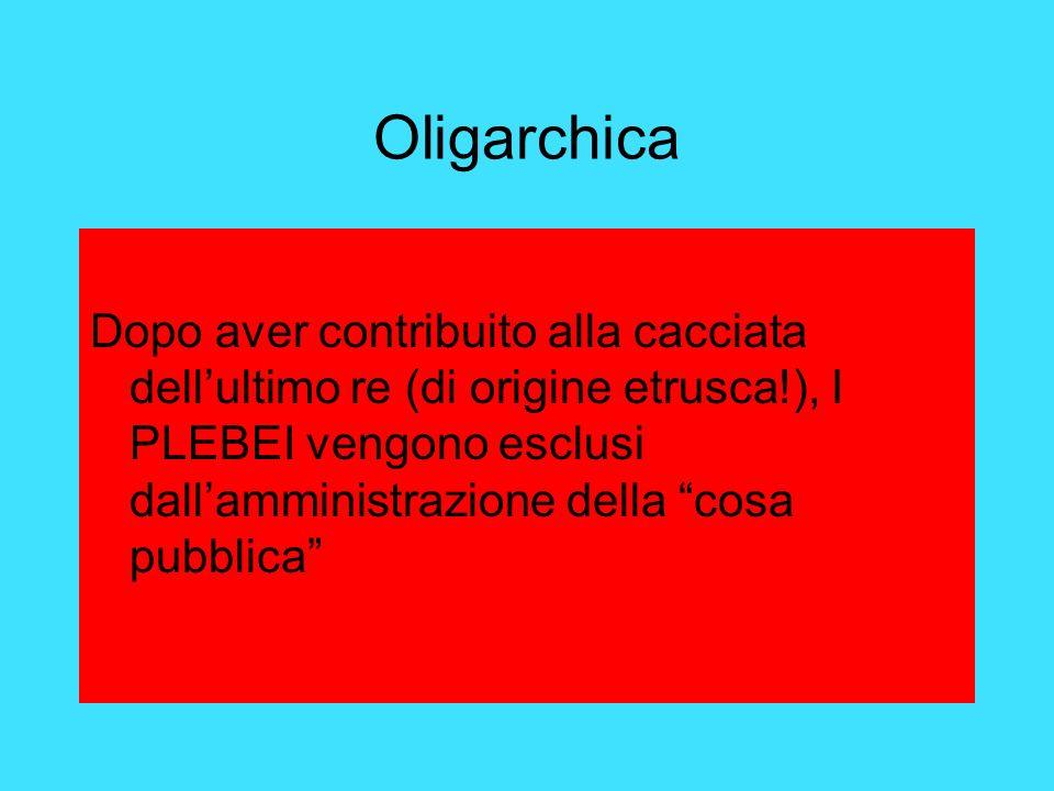 Oligarchica Dopo aver contribuito alla cacciata dellultimo re (di origine etrusca!), I PLEBEI vengono esclusi dallamministrazione della cosa pubblica