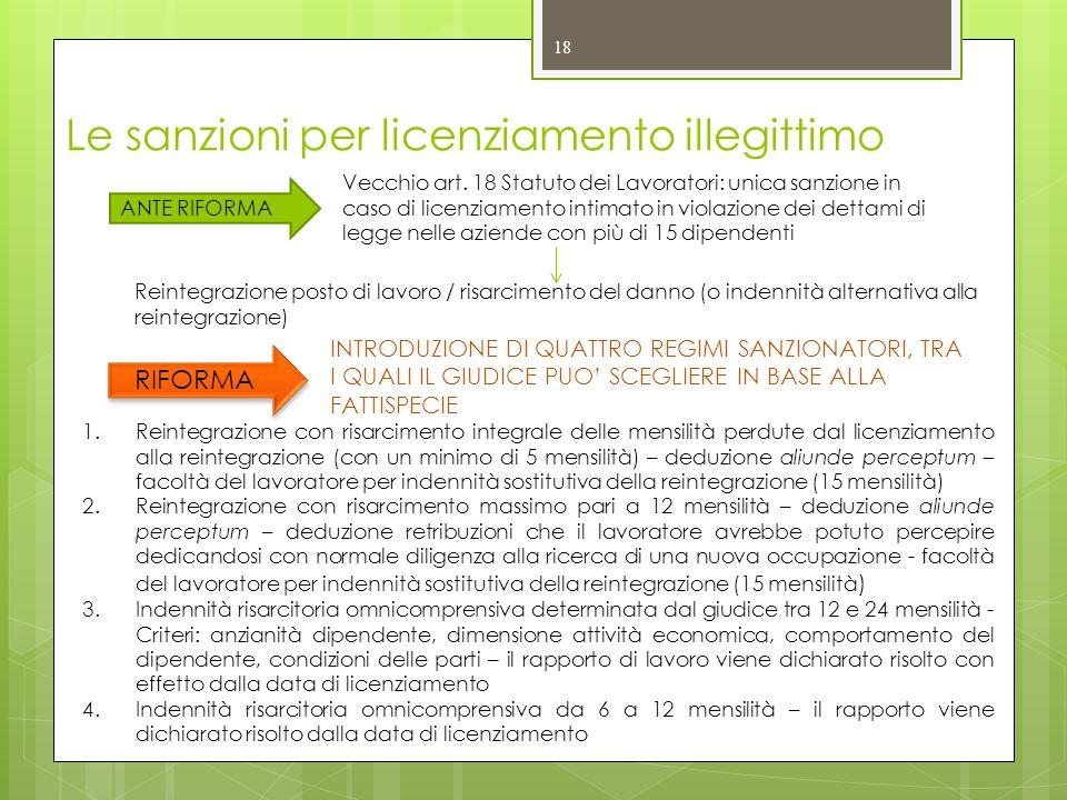 Le sanzioni per licenziamento illegittimo 18 ANTE RIFORMA Vecchio art. 18 Statuto dei Lavoratori: unica sanzione in caso di licenziamento intimato in