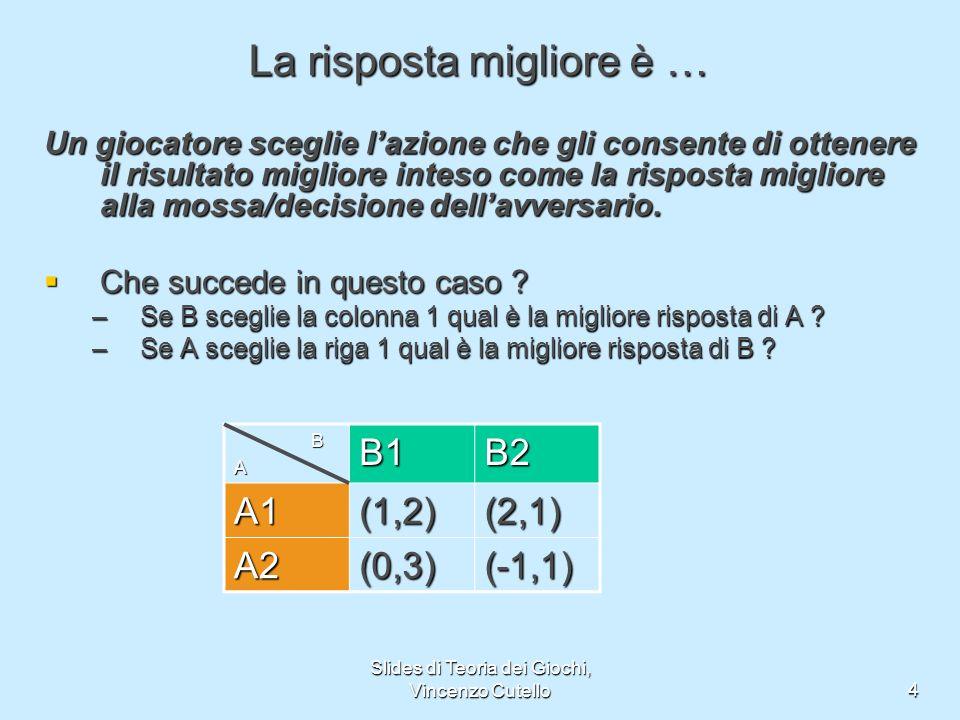 Slides di Teoria dei Giochi, Vincenzo Cutello4 La risposta migliore è … Un giocatore sceglie lazione che gli consente di ottenere il risultato miglior