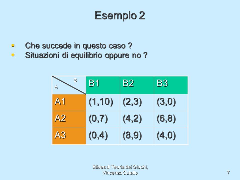 Slides di Teoria dei Giochi, Vincenzo Cutello7 Esempio 2 Che succede in questo caso ? Che succede in questo caso ? Situazioni di equilibrio oppure no