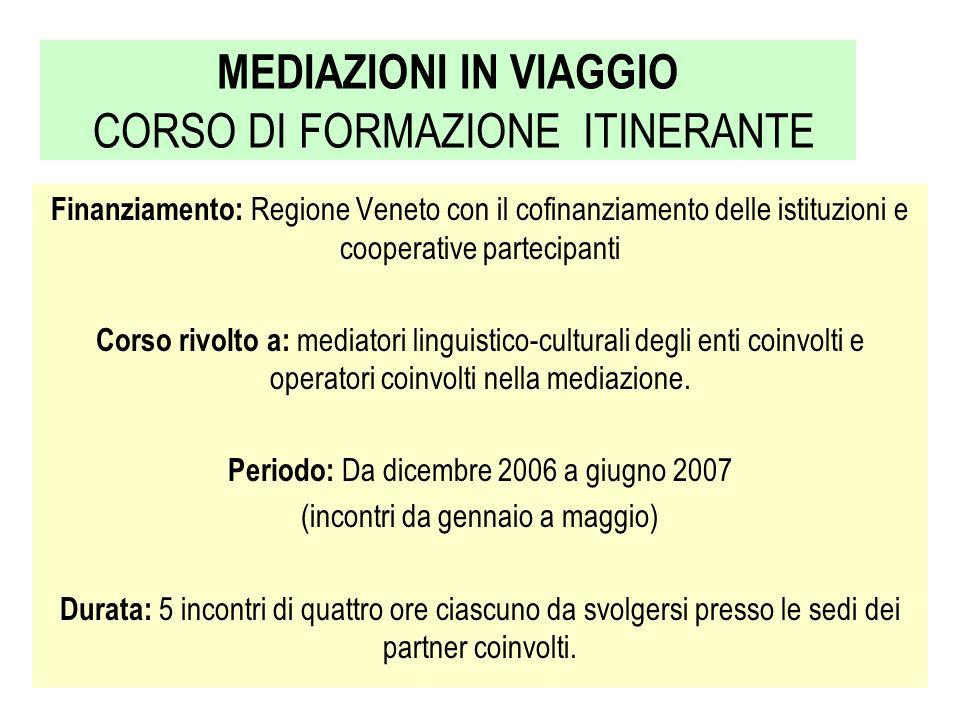 MEDIAZIONI IN VIAGGIO CORSO DI FORMAZIONE ITINERANTE Finanziamento: Regione Veneto con il cofinanziamento delle istituzioni e cooperative partecipanti