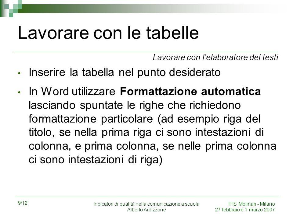 9/12 Indicatori di qualità nella comunicazione a scuola Alberto Ardizzone ITIS Molinari - Milano 27 febbraio e 1 marzo 2007 Lavorare con le tabelle In