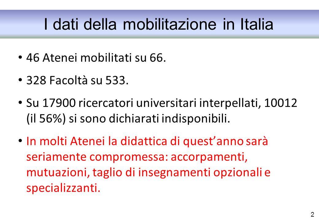 Italia Share mondiale di pubblicazioni scientifiche (in %; 2004)