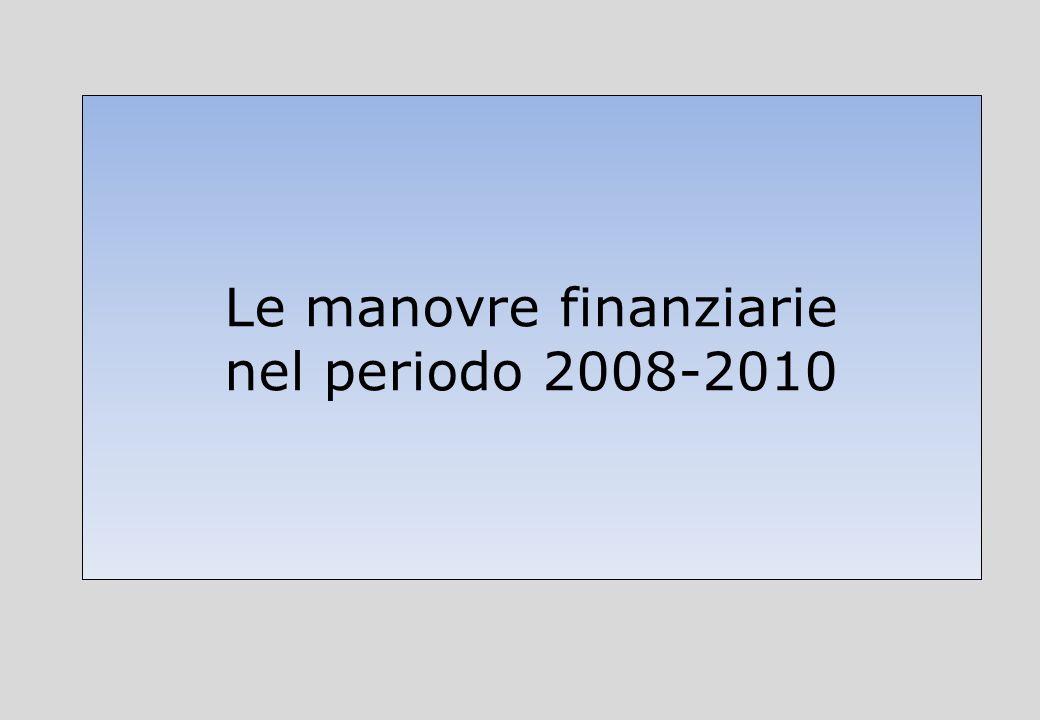 Le manovre finanziarie nel periodo 2008-2010