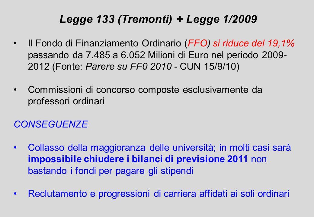 Il finanziamento della Ricerca in Italia e nel mondo