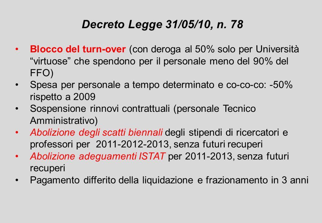 Mentre in generale nellarea OCSE in questi ultimi anni aumentano gli investimenti per ricerca e sviluppo, in Italia si ha addirittura la diminuzione al di sotto dell 1 % per cento del PIL (Education at a Glance 2009: OECD Indicators, http://www.oecd.org/edu/eag2009http://www.oecd.org/edu/eag2009 ) L arretratezza del paese rispetto al finanziamento alla RICERCA