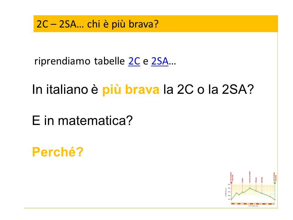 riprendiamo tabelle 2C e 2SA…2C2SA In italiano è più brava la 2C o la 2SA? E in matematica? Perché? 2C – 2SA… chi è più brava?