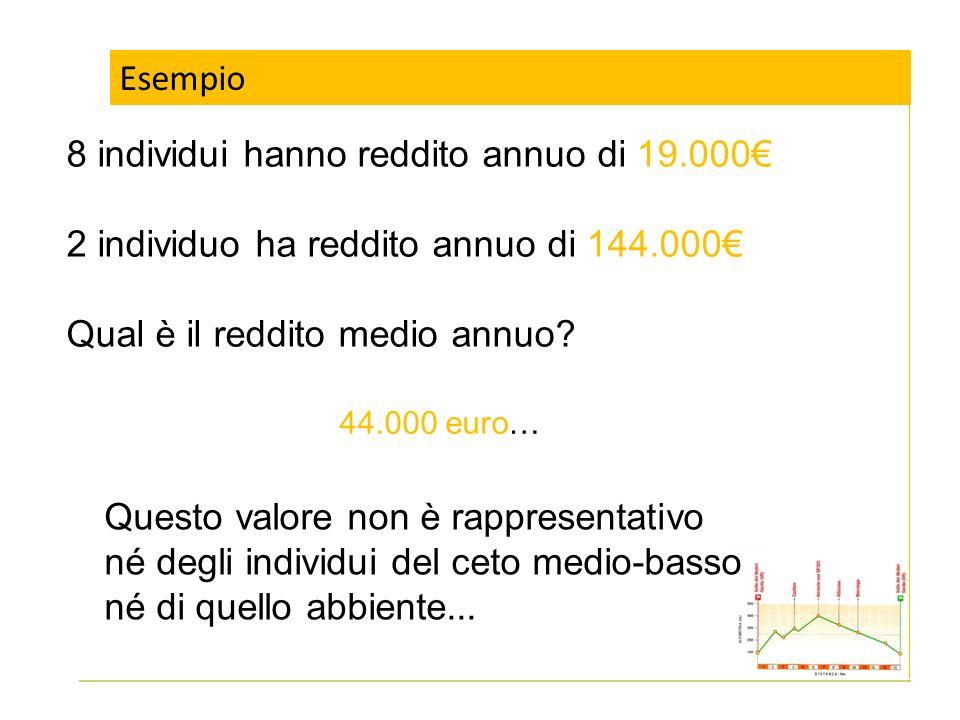 Esempio 8 individui hanno reddito annuo di 19.000 2 individuo ha reddito annuo di 144.000 Qual è il reddito medio annuo? 44.000 euro… Questo valore no