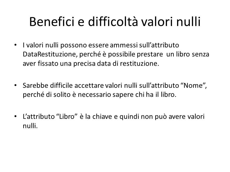 Benefici e difficoltà valori nulli I valori nulli possono essere ammessi sullattributo DataRestituzione, perché è possibile prestare un libro senza av