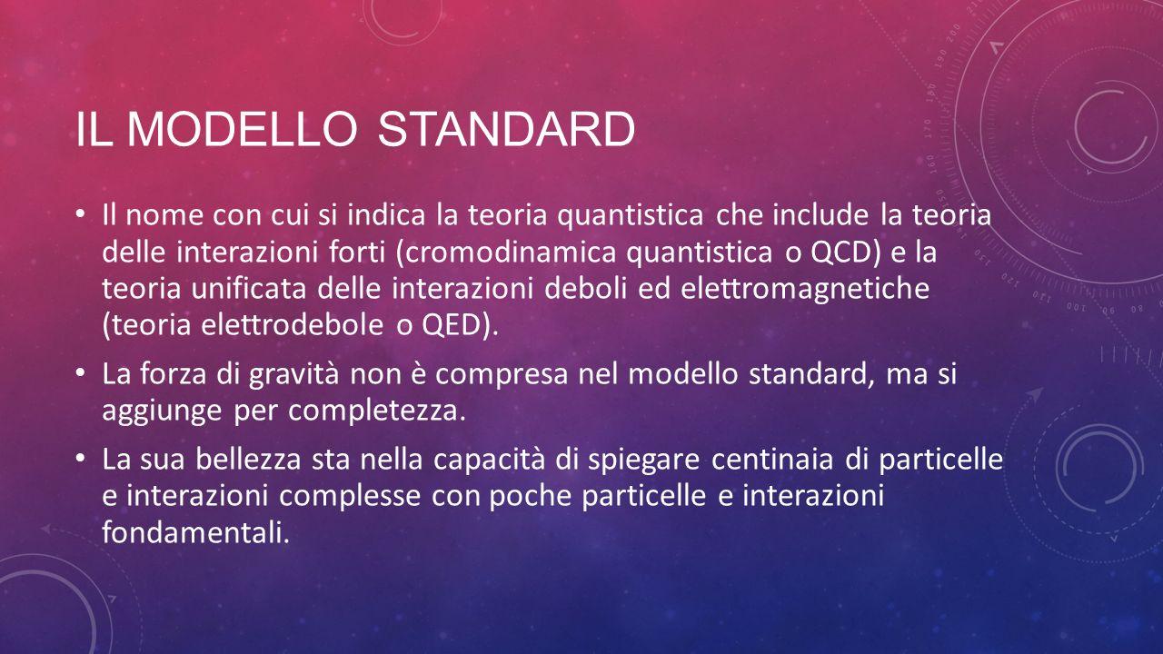 IL MODELLO STANDARD Il nome con cui si indica la teoria quantistica che include la teoria delle interazioni forti (cromodinamica quantistica o QCD) e