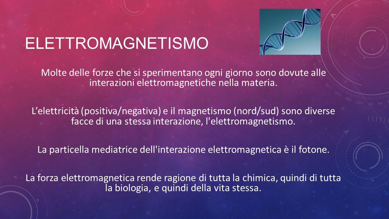 ELETTROMAGNETISMO Molte delle forze che si sperimentano ogni giorno sono dovute alle interazioni elettromagnetiche nella materia. Lelettricità (positi