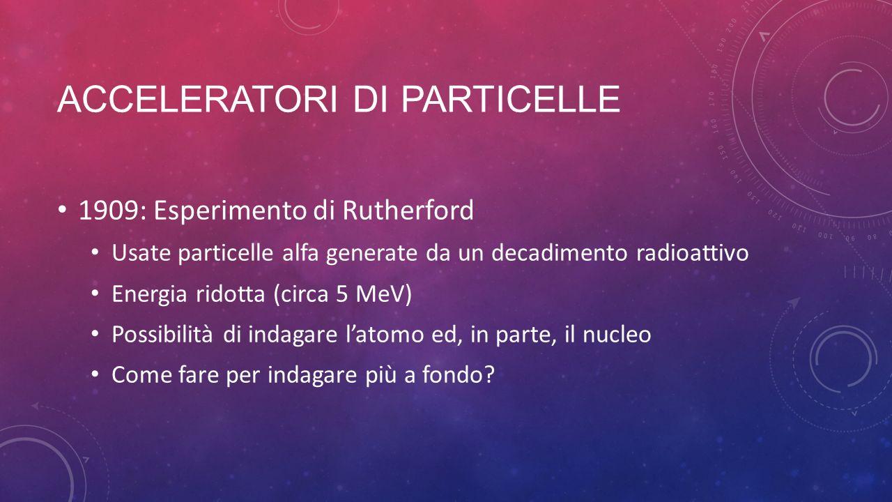 ACCELERATORI DI PARTICELLE 1909: Esperimento di Rutherford Usate particelle alfa generate da un decadimento radioattivo Energia ridotta (circa 5 MeV)