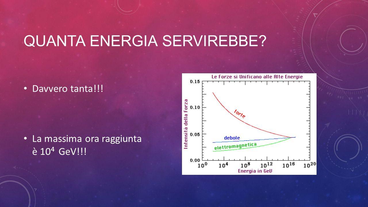 QUANTA ENERGIA SERVIREBBE? Davvero tanta!!! La massima ora raggiunta è 10 4 GeV!!!