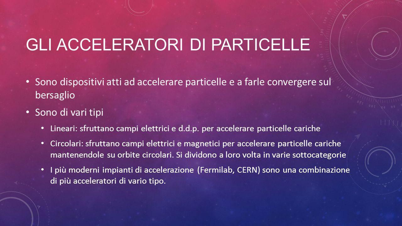 GLI ACCELERATORI DI PARTICELLE Sono dispositivi atti ad accelerare particelle e a farle convergere sul bersaglio Sono di vari tipi Lineari: sfruttano