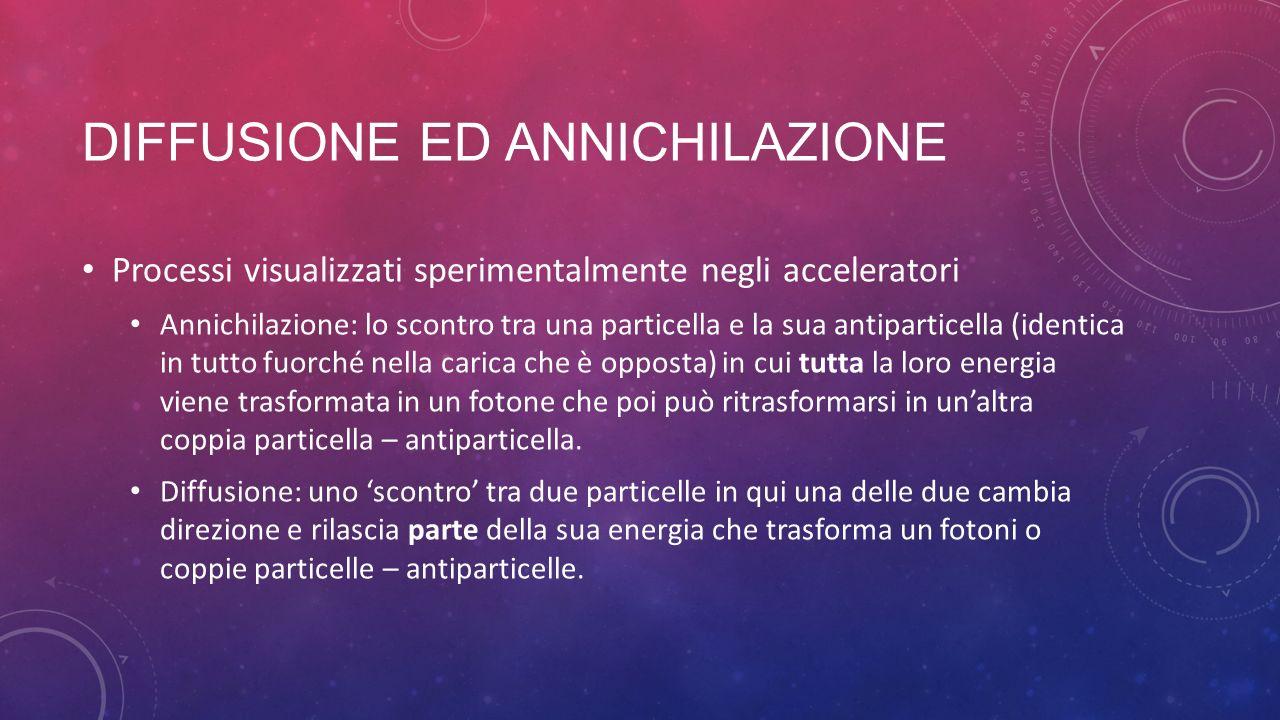 ELETTROMAGNETISMO Molte delle forze che si sperimentano ogni giorno sono dovute alle interazioni elettromagnetiche nella materia.