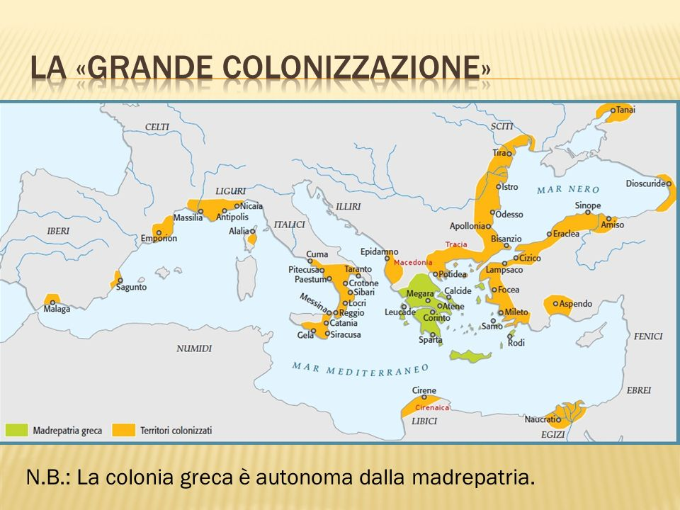 N.B.: La colonia greca è autonoma dalla madrepatria.