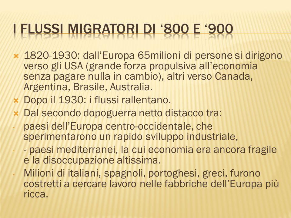 1820-1930: dallEuropa 65milioni di persone si dirigono verso gli USA (grande forza propulsiva alleconomia senza pagare nulla in cambio), altri verso Canada, Argentina, Brasile, Australia.
