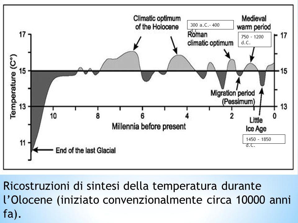 Ricostruzioni di sintesi della temperatura durante lOlocene (iniziato convenzionalmente circa 10000 anni fa). 1450 – 1850 d.C. 750 – 1200 d.C. 300 a.C