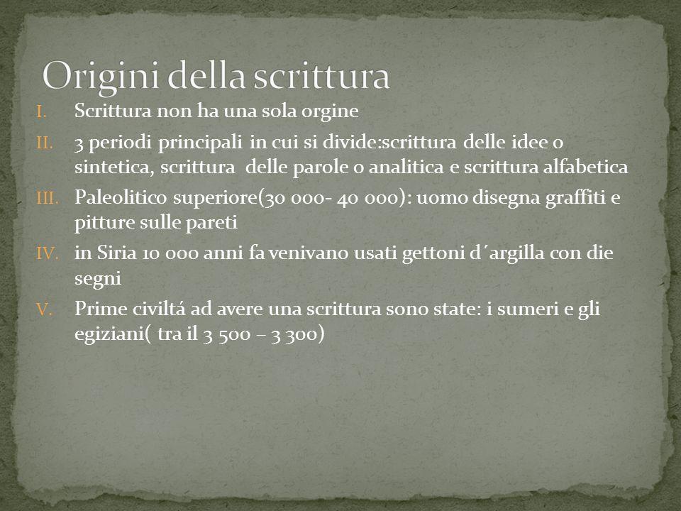 Caratteri della Bibba Di Gutenberg