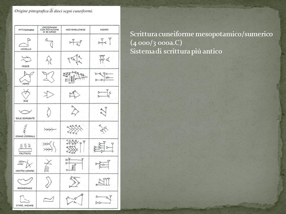 Formato dalle 26 lettere greche(22 fenicie piú 4)