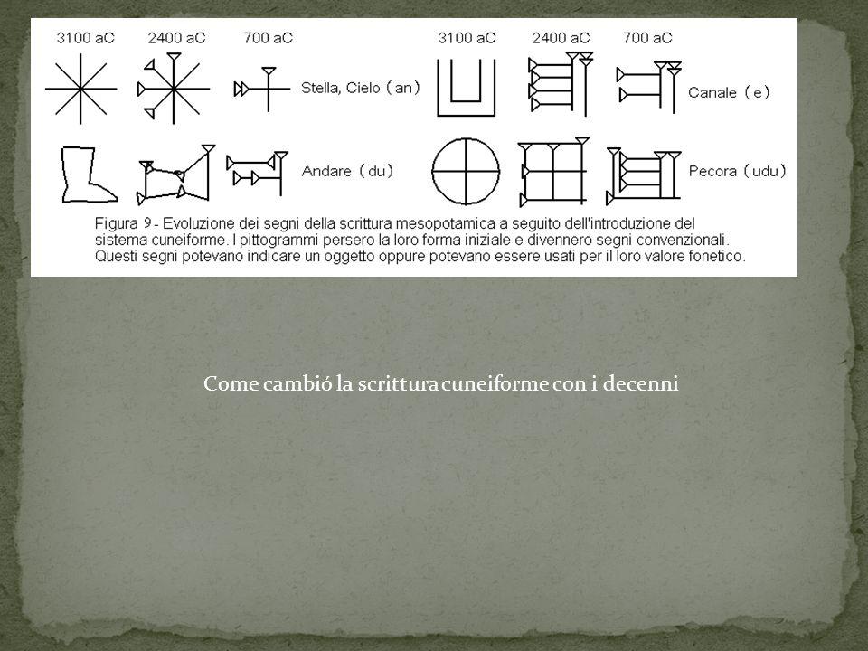 Nasce sinistro, peró divenne destroso 21 lettere in fase arcaica e 23 in etá augustesa