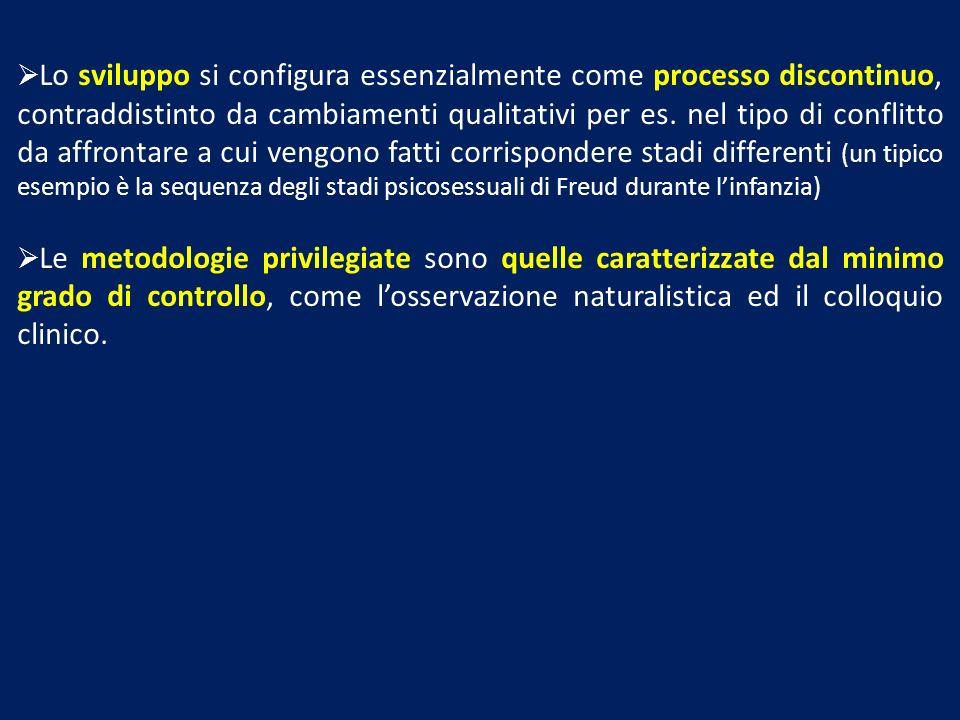 Lo sviluppo si configura essenzialmente come processo discontinuo, contraddistinto da cambiamenti qualitativi per es. nel tipo di conflitto da affront
