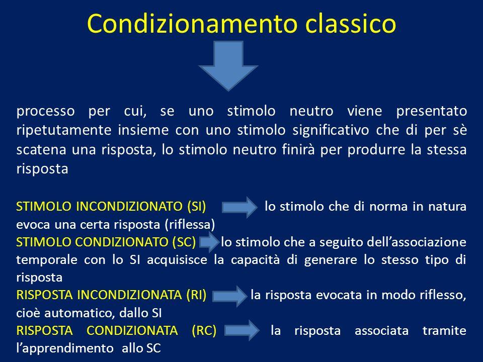 Condizionamento classico processo per cui, se uno stimolo neutro viene presentato ripetutamente insieme con uno stimolo significativo che di per sè sc