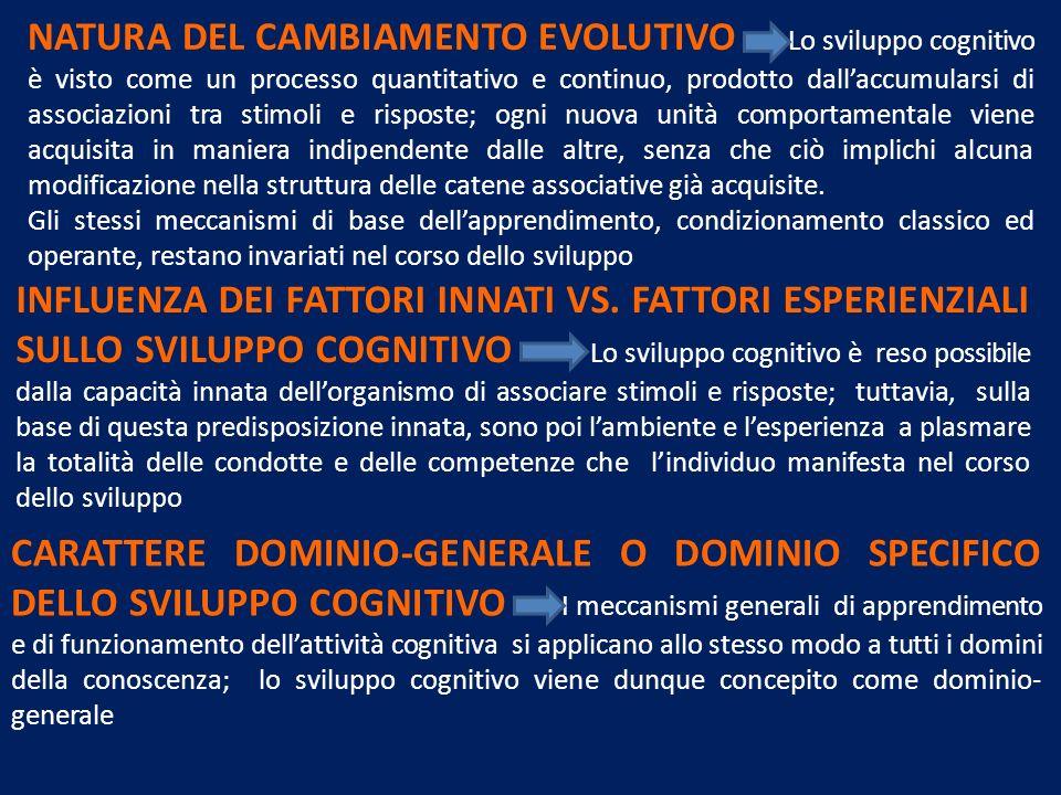 NATURA DEL CAMBIAMENTO EVOLUTIVO Lo sviluppo cognitivo è visto come un processo quantitativo e continuo, prodotto dallaccumularsi di associazioni tra