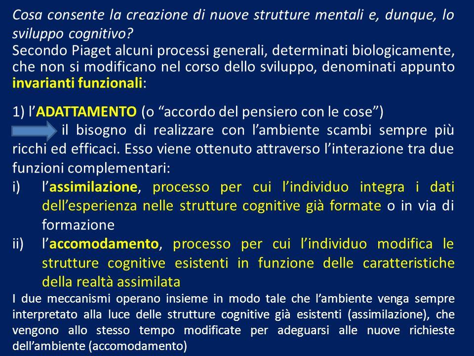 Cosa consente la creazione di nuove strutture mentali e, dunque, lo sviluppo cognitivo? Secondo Piaget alcuni processi generali, determinati biologica