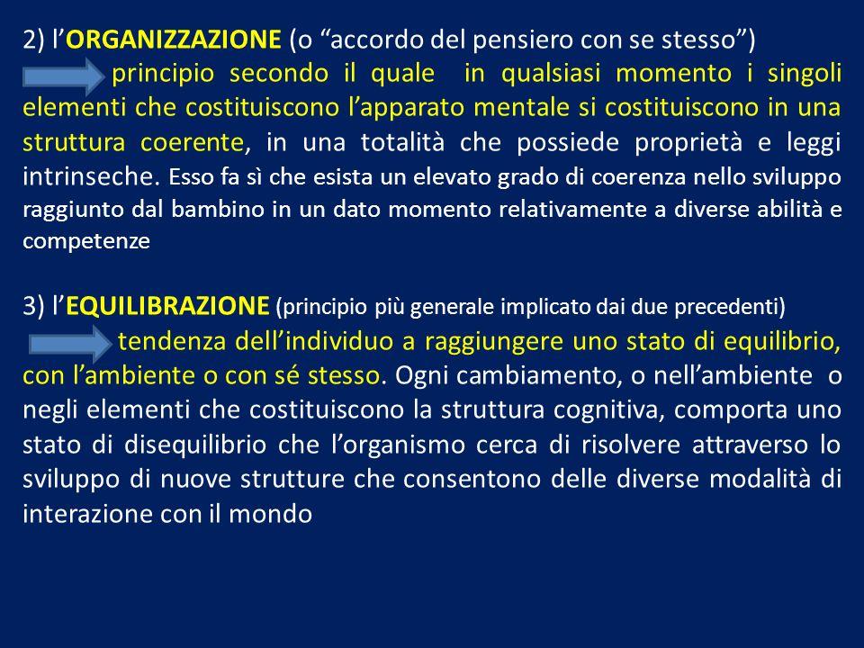 2) lORGANIZZAZIONE (o accordo del pensiero con se stesso) principio secondo il quale in qualsiasi momento i singoli elementi che costituiscono lappara