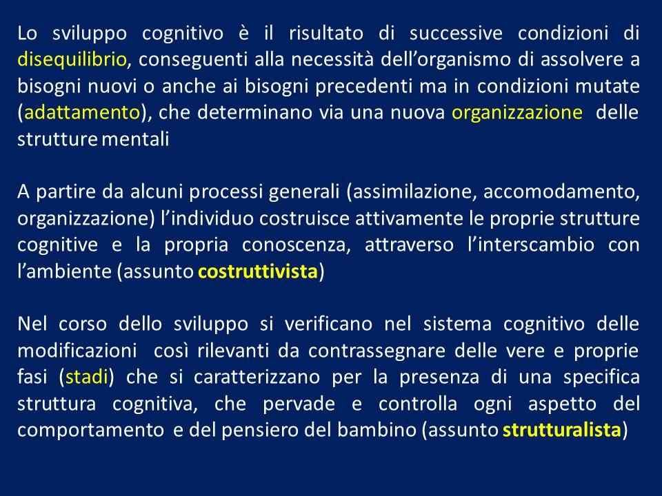 Lo sviluppo cognitivo è il risultato di successive condizioni di disequilibrio, conseguenti alla necessità dellorganismo di assolvere a bisogni nuovi