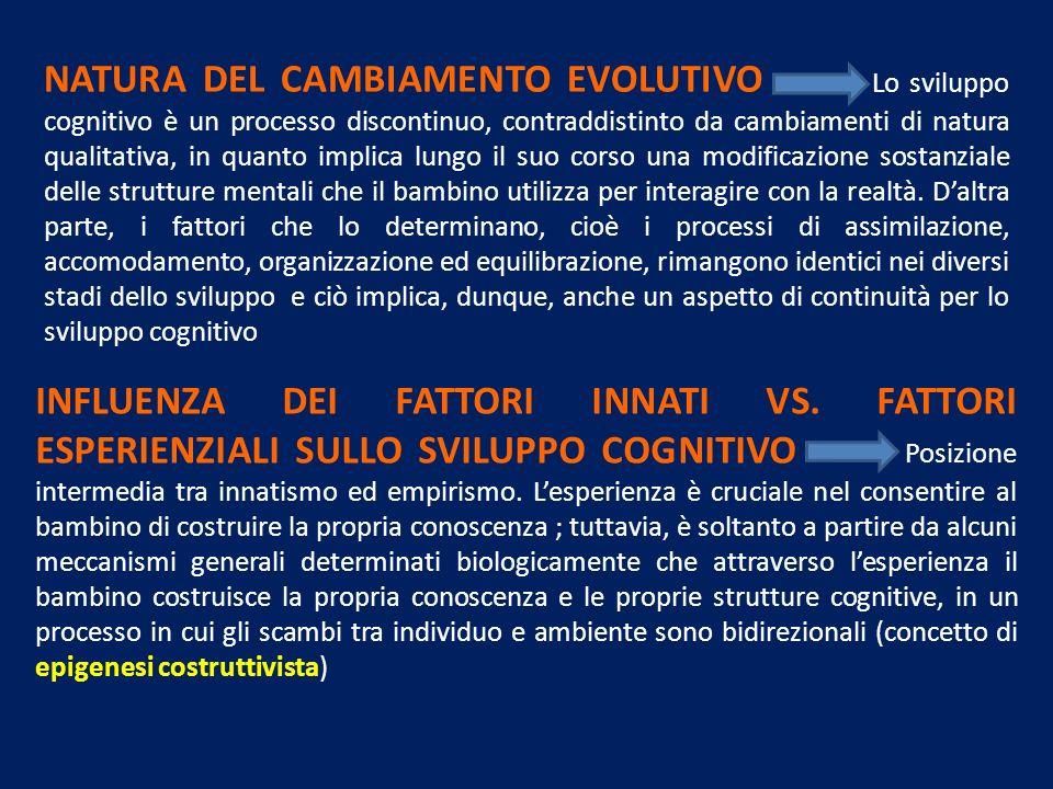 NATURA DEL CAMBIAMENTO EVOLUTIVO Lo sviluppo cognitivo è un processo discontinuo, contraddistinto da cambiamenti di natura qualitativa, in quanto impl