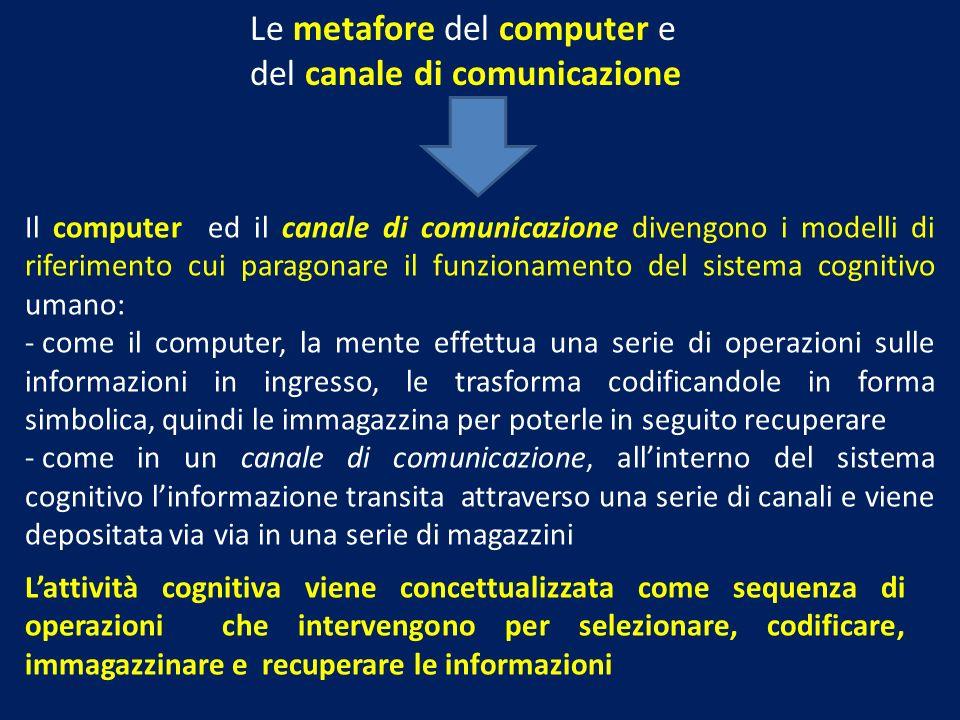 Le metafore del computer e del canale di comunicazione Il computer ed il canale di comunicazione divengono i modelli di riferimento cui paragonare il