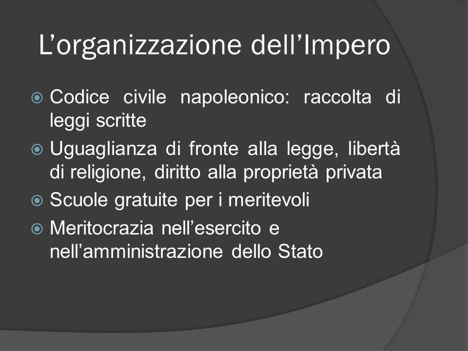 Lorganizzazione dellImpero Codice civile napoleonico: raccolta di leggi scritte Uguaglianza di fronte alla legge, libertà di religione, diritto alla p