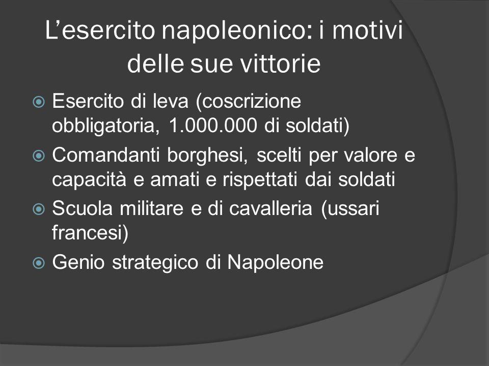 Lesercito napoleonico: i motivi delle sue vittorie Esercito di leva (coscrizione obbligatoria, 1.000.000 di soldati) Comandanti borghesi, scelti per v