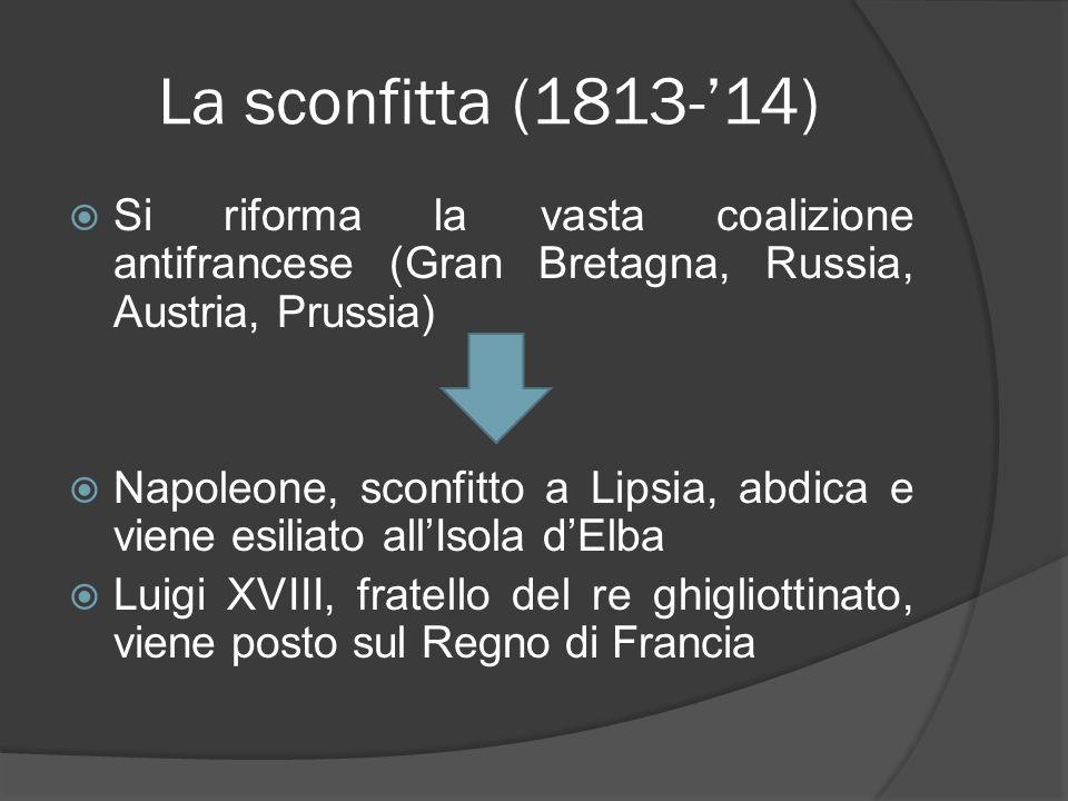 La sconfitta (1813-14) Si riforma la vasta coalizione antifrancese (Gran Bretagna, Russia, Austria, Prussia) Napoleone, sconfitto a Lipsia, abdica e v