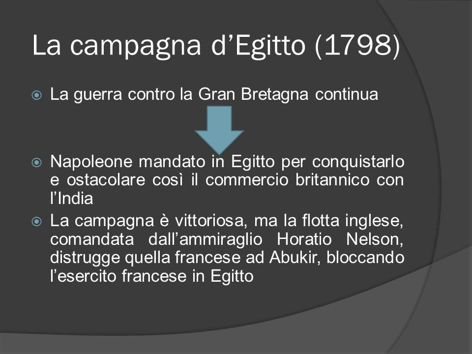 La campagna dEgitto (1798) La guerra contro la Gran Bretagna continua Napoleone mandato in Egitto per conquistarlo e ostacolare così il commercio brit