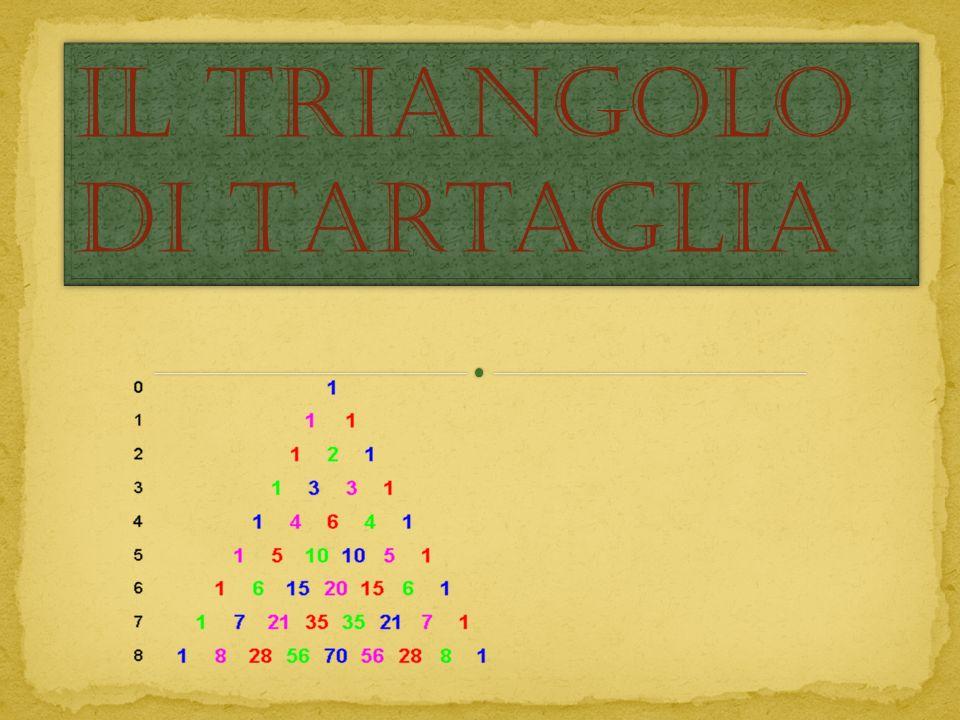 Il triangolo di Tartaglia Il triangolo di Tartaglia