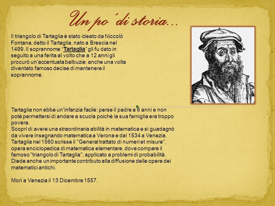 Un po di storia... Il triangolo di Tartaglia è stato ideato da Niccolò Fontana, detto il Tartaglia, nato a Brescia nel 1499. Il soprannome Tartaglia g