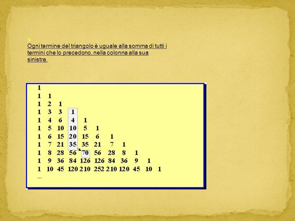 3. Ogni termine del triangolo è uguale alla somma di tutti i termini che lo precedono, nella colonna alla sua sinistra.