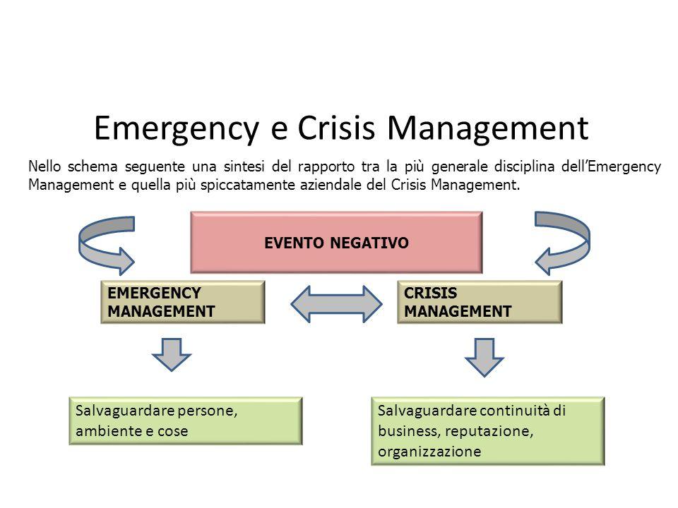 Emergency e Crisis Management Nello schema seguente una sintesi del rapporto tra la più generale disciplina dellEmergency Management e quella più spiccatamente aziendale del Crisis Management.