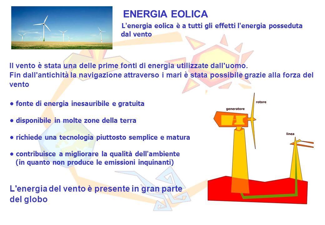 ENERGIA EOLICA L energia eolica è a tutti gli effetti l energia posseduta dal vento Il vento è stata una delle prime fonti di energia utilizzate dall uomo.