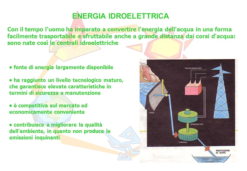 ENERGIA IDROELETTRICA fonte di energia largamente disponibile ha raggiunto un livello tecnologico maturo, che garantisce elevate caratteristiche in termini di sicurezza e manutenzione è competitiva sul mercato ed economicamente conveniente contribuisce a migliorare la qualità dell ambiente, in quanto non produce le emissioni inquinanti Con il tempo l uomo ha imparato a convertire l energia dell acqua in una forma facilmente trasportabile e sfruttabile anche a grande distanza dai corsi d acqua: sono nate così le centrali idroelettriche