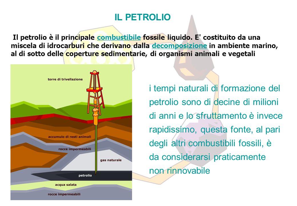 IL PETROLIO Il petrolio è il principale combustibile fossile liquido.