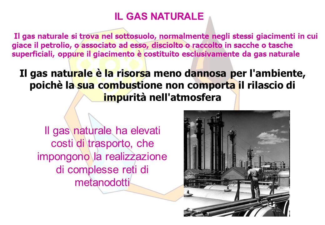 IL GAS NATURALE Il gas naturale si trova nel sottosuolo, normalmente negli stessi giacimenti in cui giace il petrolio, o associato ad esso, disciolto o raccolto in sacche o tasche superficiali, oppure il giacimento è costituito esclusivamente da gas naturale Il gas naturale è la risorsa meno dannosa per l ambiente, poichè la sua combustione non comporta il rilascio di impurità nell atmosfera Il gas naturale ha elevati costi di trasporto, che impongono la realizzazione di complesse reti di metanodotti