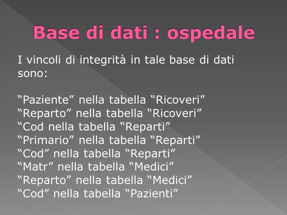 I vincoli di integrità in tale base di dati sono: Paziente nella tabella Ricoveri Reparto nella tabella Ricoveri Cod nella tabella Reparti Primario ne