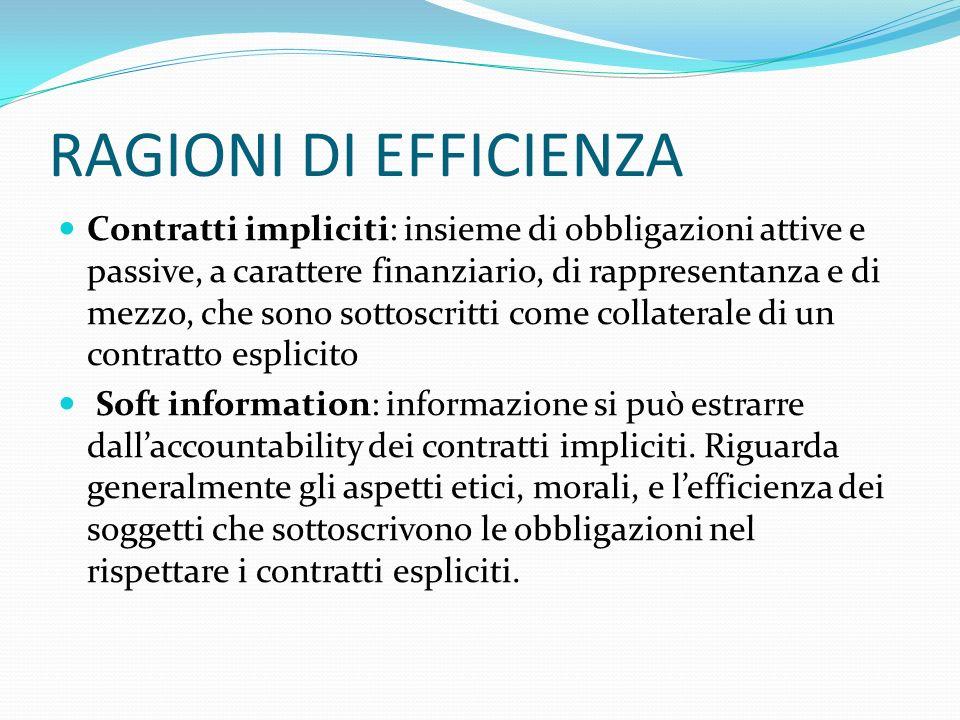 LA GOVERNANCE La governance è una delle attività più complesse che si possano svolgere nellambito delle attività umane Il complesso di caratteristiche umane che è necessario possedere per esercitare la governance è molto ampio.