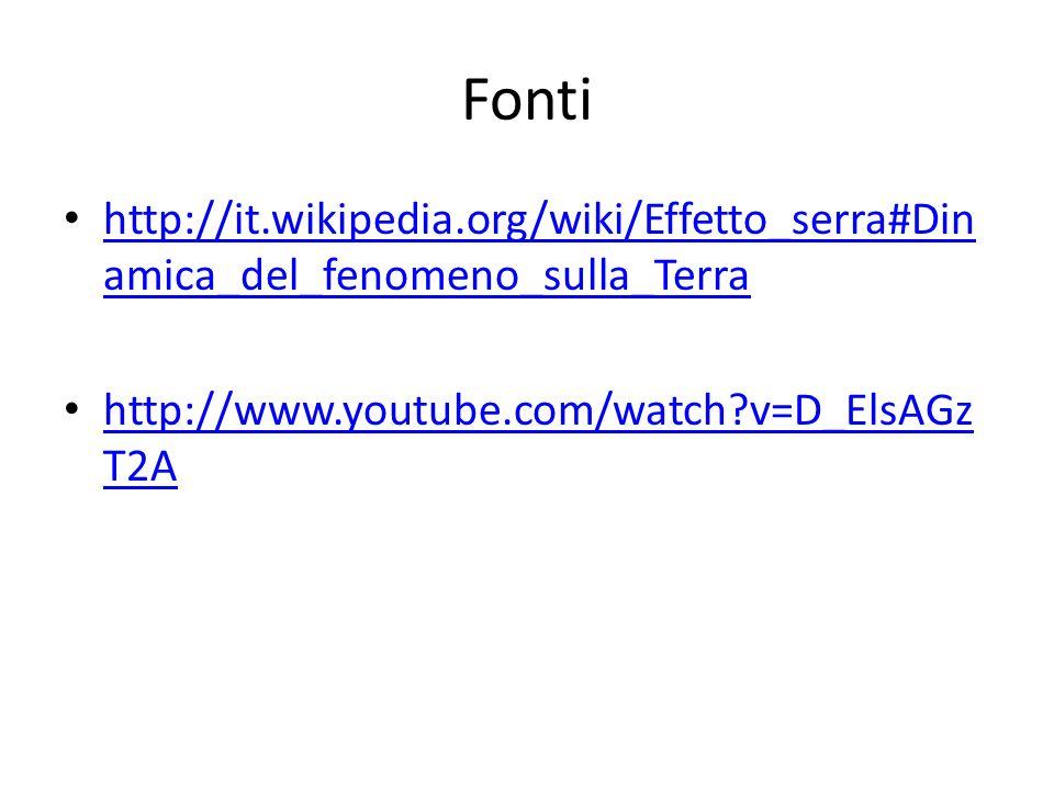 Fonti http://it.wikipedia.org/wiki/Effetto_serra#Din amica_del_fenomeno_sulla_Terra http://it.wikipedia.org/wiki/Effetto_serra#Din amica_del_fenomeno_