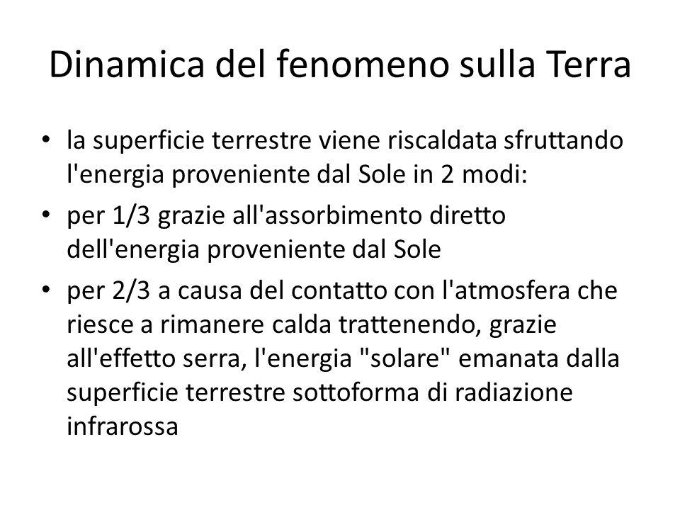 Fonti http://it.wikipedia.org/wiki/Effetto_serra#Din amica_del_fenomeno_sulla_Terra http://it.wikipedia.org/wiki/Effetto_serra#Din amica_del_fenomeno_sulla_Terra http://www.youtube.com/watch?v=D_ElsAGz T2A http://www.youtube.com/watch?v=D_ElsAGz T2A