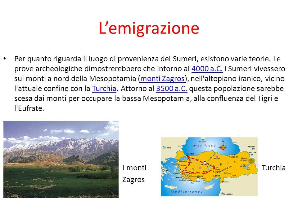 Lemigrazione Per quanto riguarda il luogo di provenienza dei Sumeri, esistono varie teorie. Le prove archeologiche dimostrerebbero che intorno al 4000